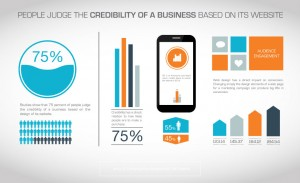 Business credibility infographic