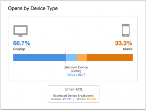 email device type