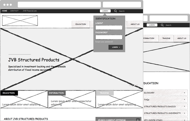 structured products wireframe